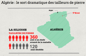 http://appels-urgents.peuples-solidaires.org/appel-urgent/tailleur-pierre-algerie?constituent=3&canal=emailing-change&utm_source=emailing-change&utm_campaign=AU381